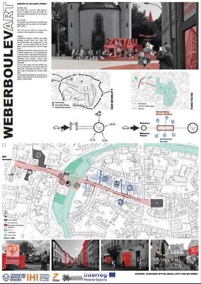 Poster zu WeberboulevART